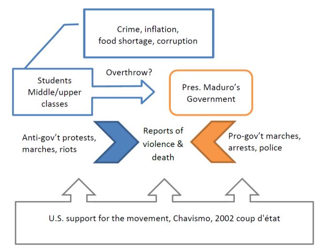 Chart 3-11-14